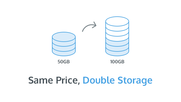 100GB Jumpshare Plus storage